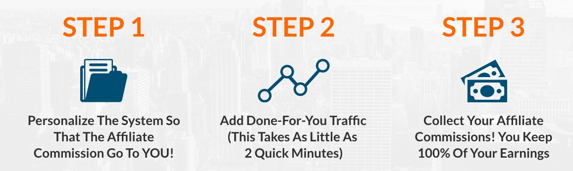 12 minute affiliate review how it works step by step