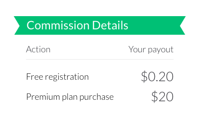 grammarly affiliate program commission plan
